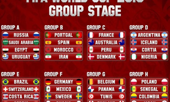 Fifa World Cup 2018 fixtures: Groups, Matches, Dates - The Campus Times