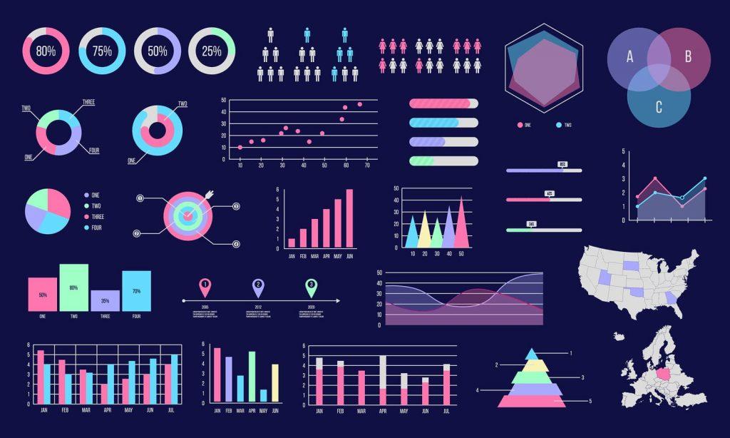 Types of Data Visualization